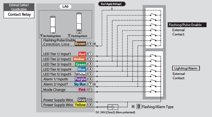 wiring la6 patlite wiring diagram panasonic wiring diagram \u2022 wiring diagrams federal signal pa300 wiring harness at nearapp.co